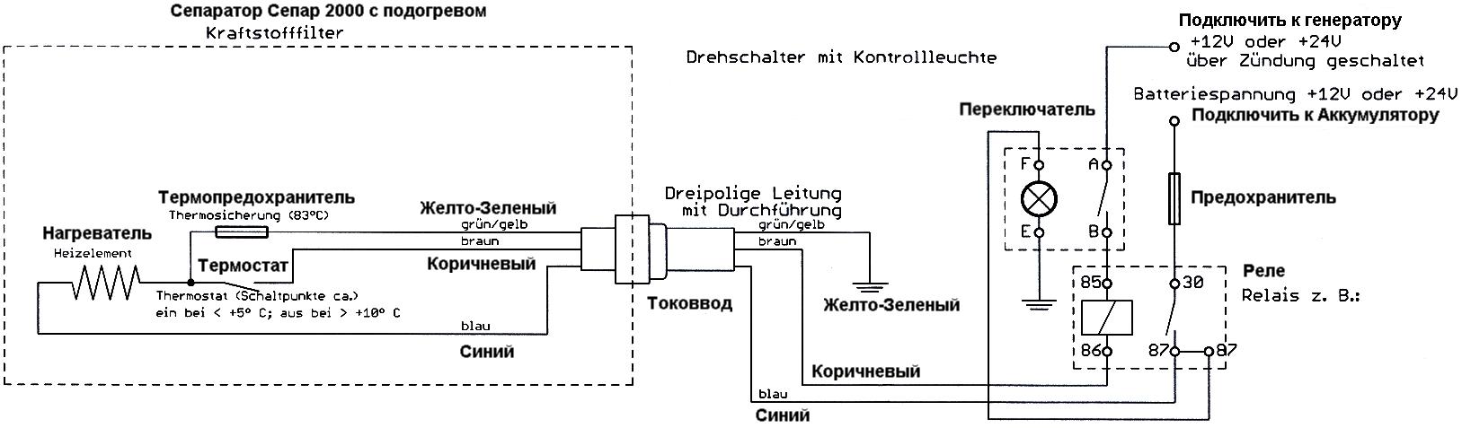 Электросхема Сепар 2000